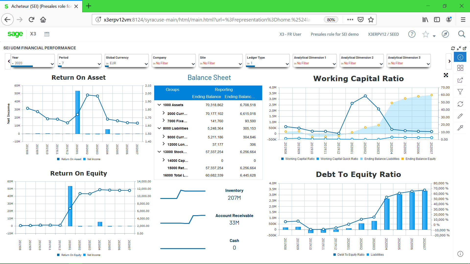 écran de suivi solution sage X3